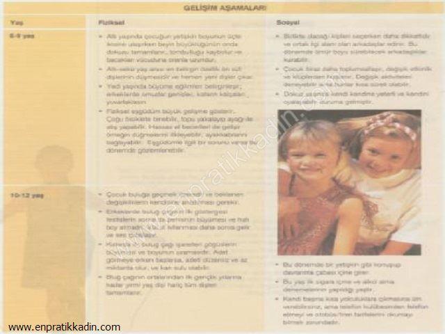 6-9 ve 10-12 Yaş Arası Çocukların Gelişimi