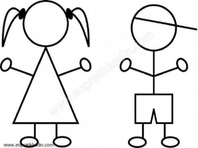 Çocuğa Anormal Olayların Anlatılması ve Çocuğun Tepkisi