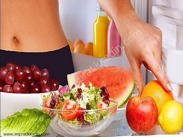 Diyette Metabolizma Hızı ve Etkileri