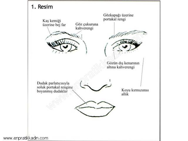 Güzellik Makyaj Makyaj Teorileri