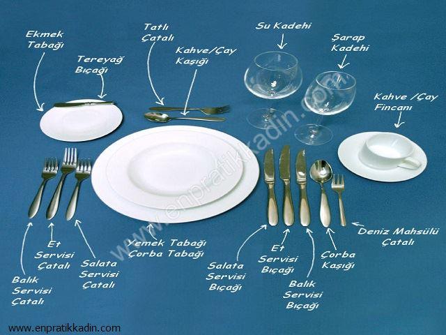 Masada Bardak Düzeni ve Kullanımı