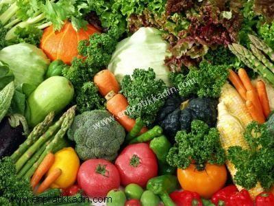 Vitaminlerin Anlamları, Faydaları, Nerede Bulunurlar ve Eksikliklerinde Neler Olur?